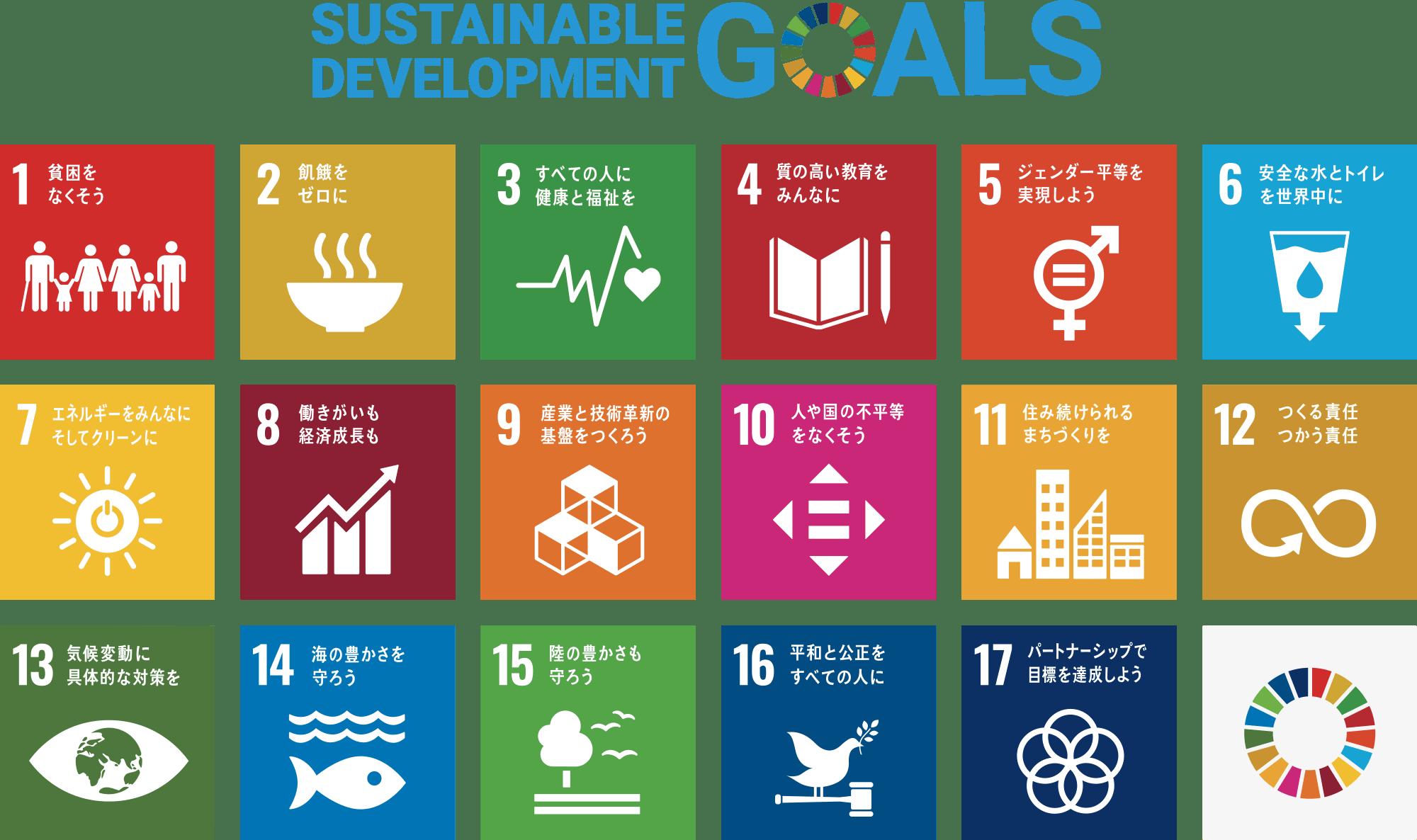 SDGs(SustainableDevelopmentGoals)
